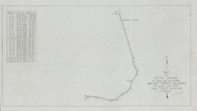 Map of Nettie Tunnel