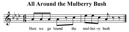 All Around the Mulberry Bush (fragment)