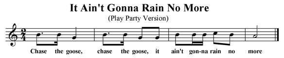 It Ain't Gonna Rain No More