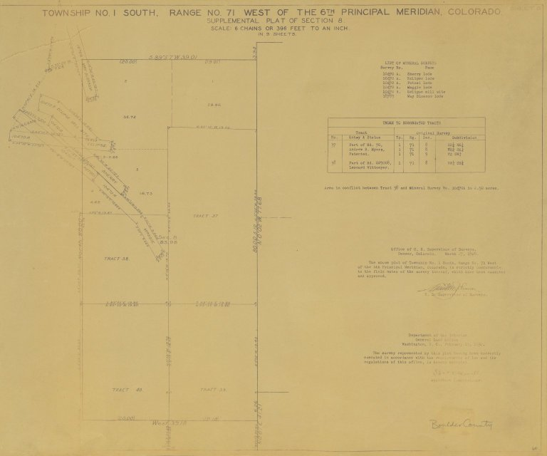 Map of Sec.8, T.1S.R.71W.