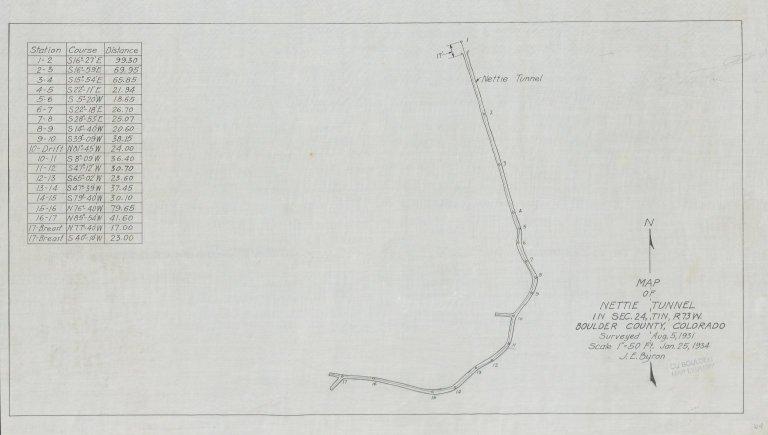 Map of Nettie Tunnel