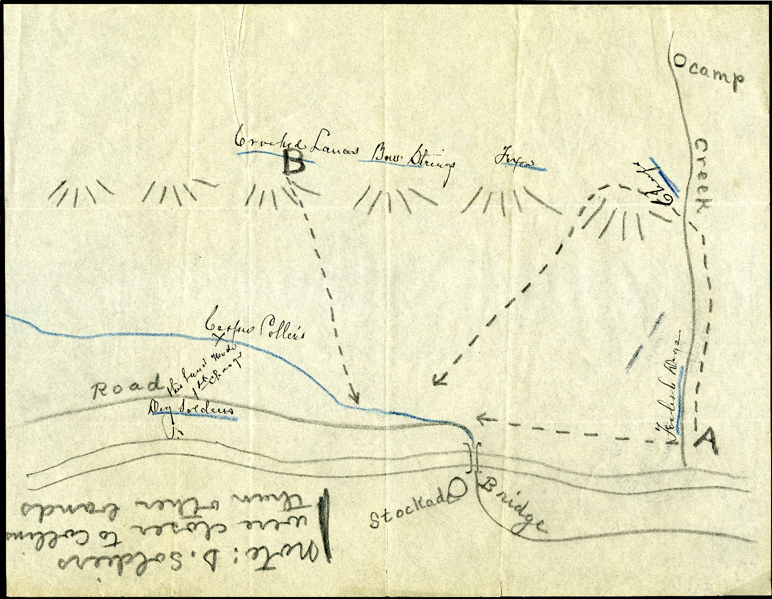 "Positions of various Indian ""Soldier Societies"" at the time of Platte Bridge Fight"